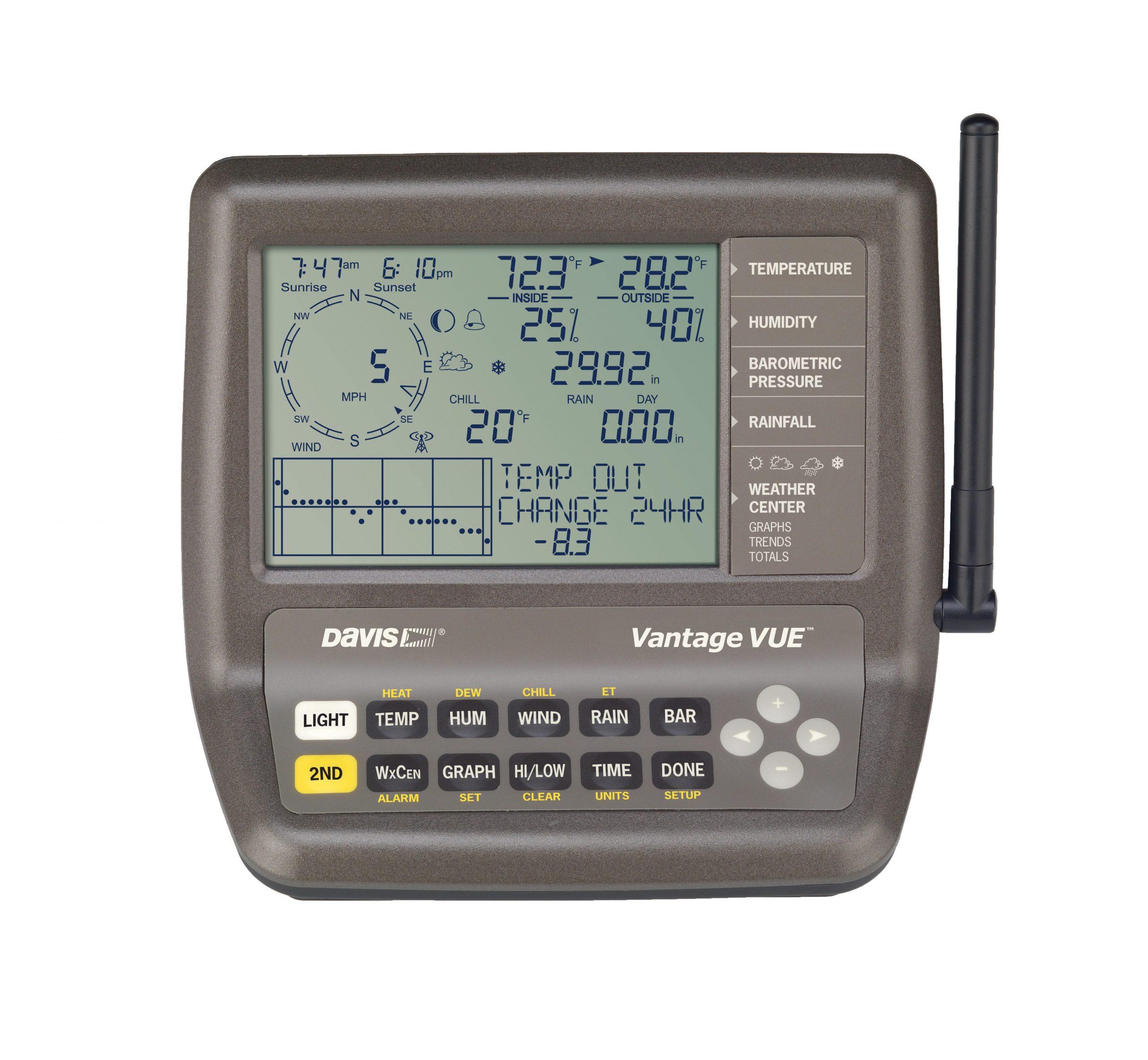 WX-Vantage Vue Console/Receiver